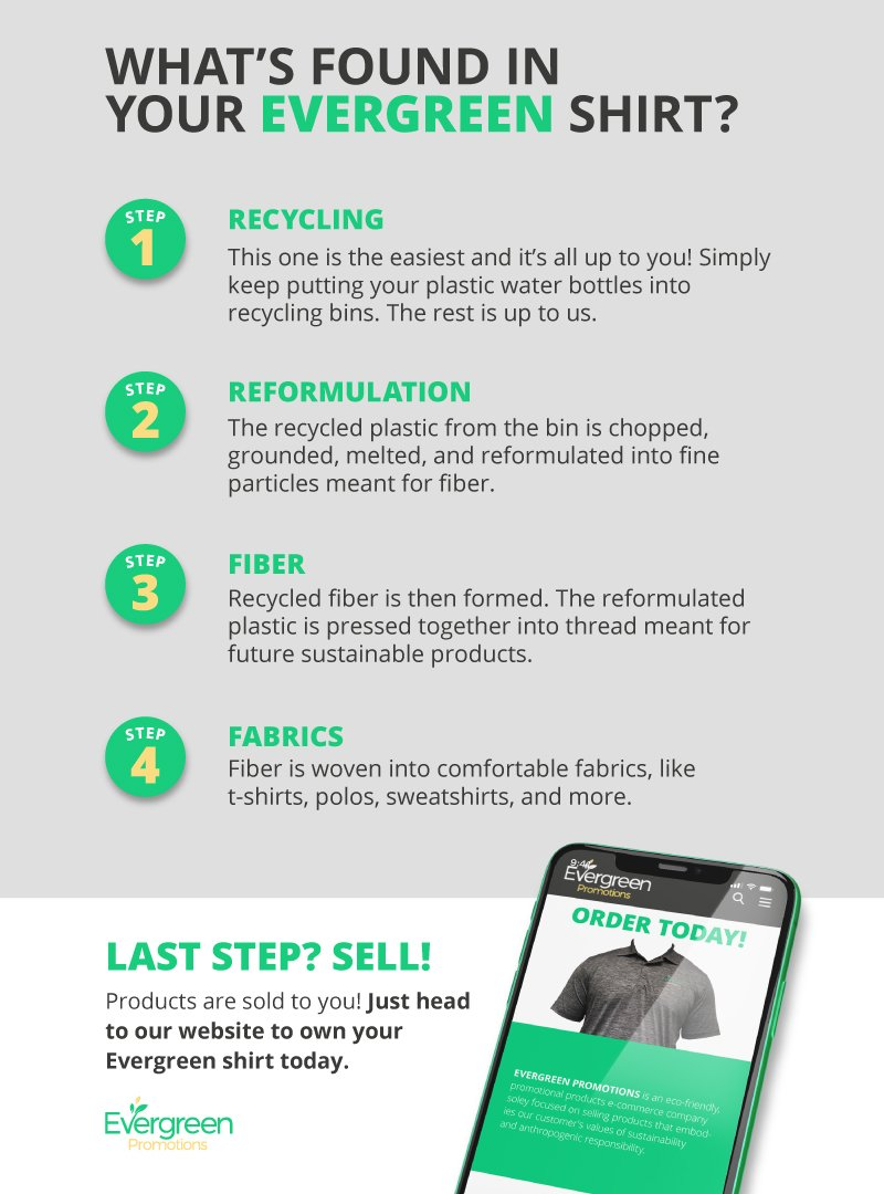 Evergreen Recycled T Shirt Steps To Make Infographic