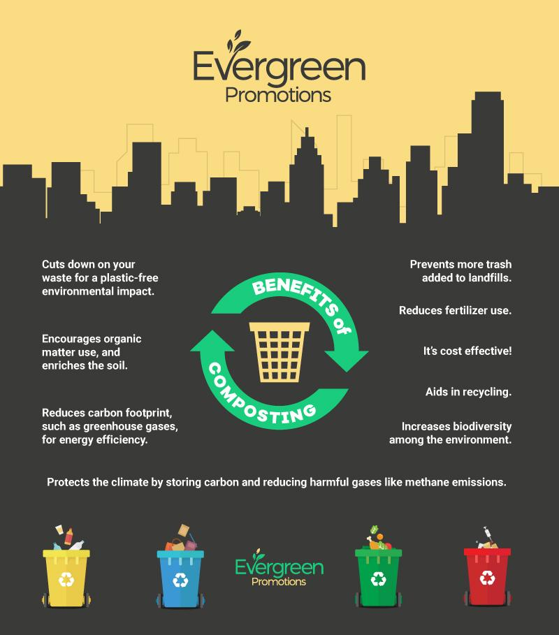 Composting Infographic by Evergreen promotions.